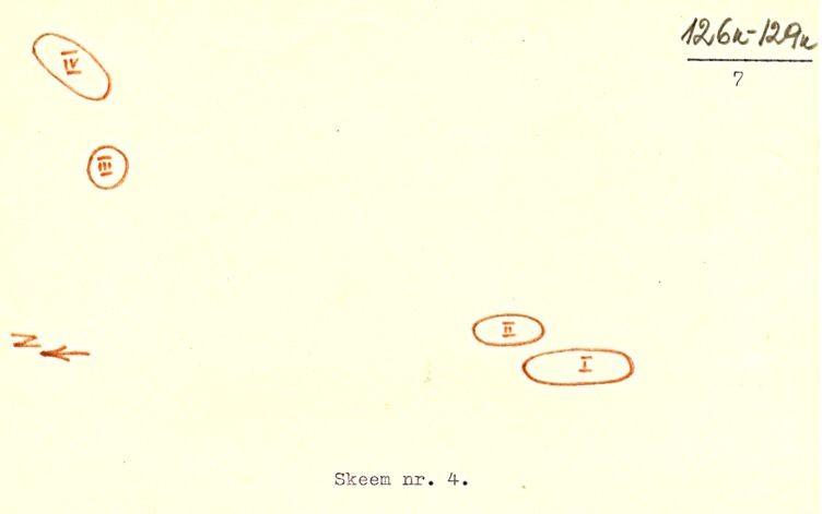 pass - 7
