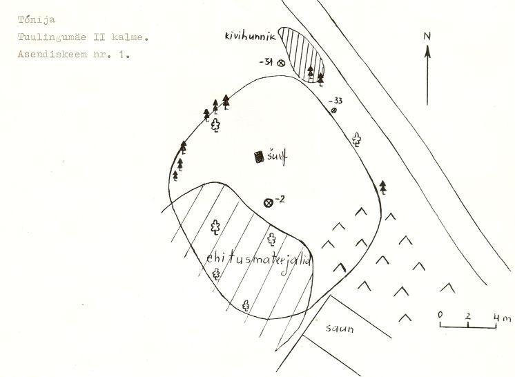Kivikalme, Põlluküla küla. Arheloogiamälestise pass. Koostanud: Marika Mägi-Lõugas, 1995. a novembris.